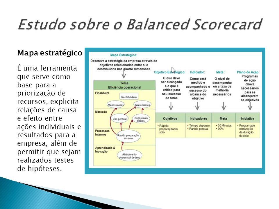 Mapa estratégico É uma ferramenta que serve como base para a priorização de recursos, explicita relações de causa e efeito entre ações individuais e r