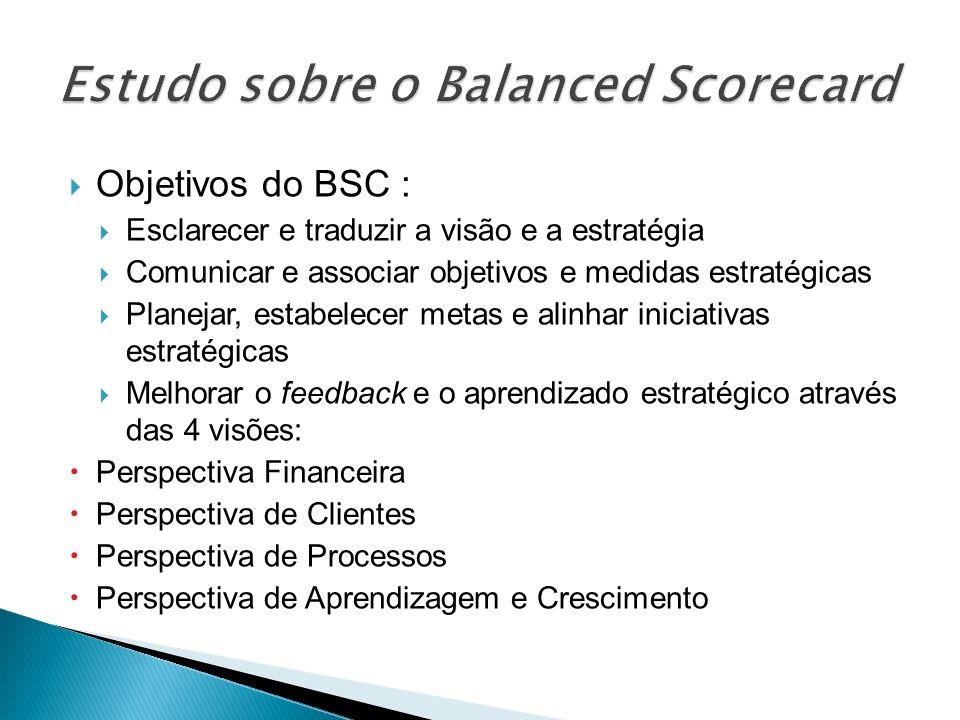 Objetivos do BSC : Esclarecer e traduzir a visão e a estratégia Comunicar e associar objetivos e medidas estratégicas Planejar, estabelecer metas e al