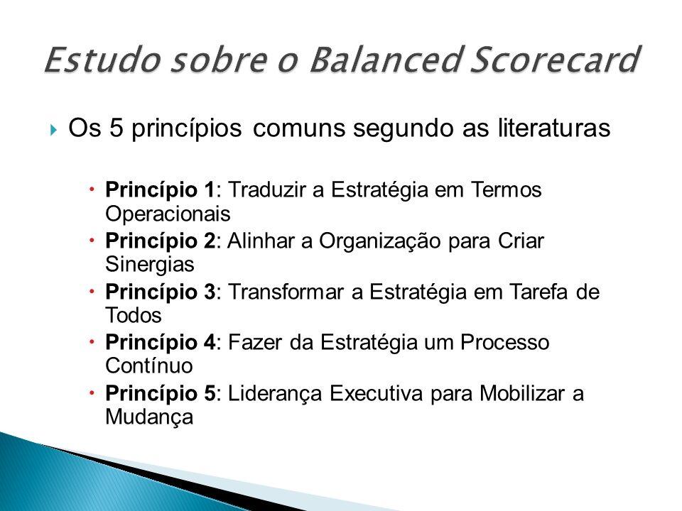 Os 5 princípios comuns segundo as literaturas Princípio 1: Traduzir a Estratégia em Termos Operacionais Princípio 2: Alinhar a Organização para Criar