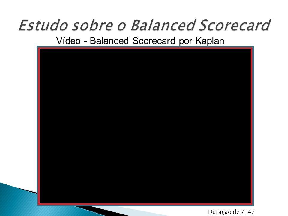 Vídeo - Balanced Scorecard por Kaplan Duração de 7 :47
