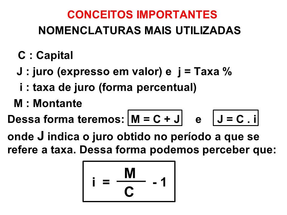 CONCEITOS IMPORTANTES NOMENCLATURAS MAIS UTILIZADAS C : Capital J : juro (expresso em valor) e j = Taxa % i : taxa de juro (forma percentual) M : Montante Dessa forma teremos: M = C + J e J = C.
