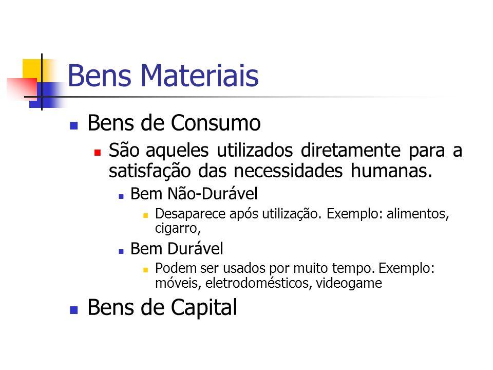 Bens Materiais Bens de Consumo São aqueles utilizados diretamente para a satisfação das necessidades humanas. Bem Não-Durável Desaparece após utilizaç