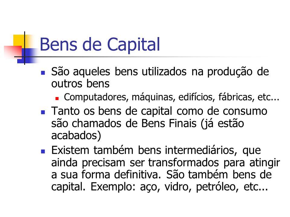 São aqueles bens utilizados na produção de outros bens Computadores, máquinas, edifícios, fábricas, etc... Tanto os bens de capital como de consumo sã