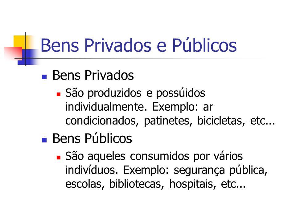 Bens Privados e Públicos Bens Privados São produzidos e possúidos individualmente. Exemplo: ar condicionados, patinetes, bicicletas, etc... Bens Públi