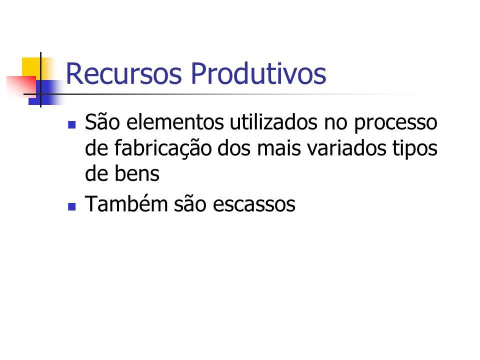 Recursos Produtivos São elementos utilizados no processo de fabricação dos mais variados tipos de bens Também são escassos