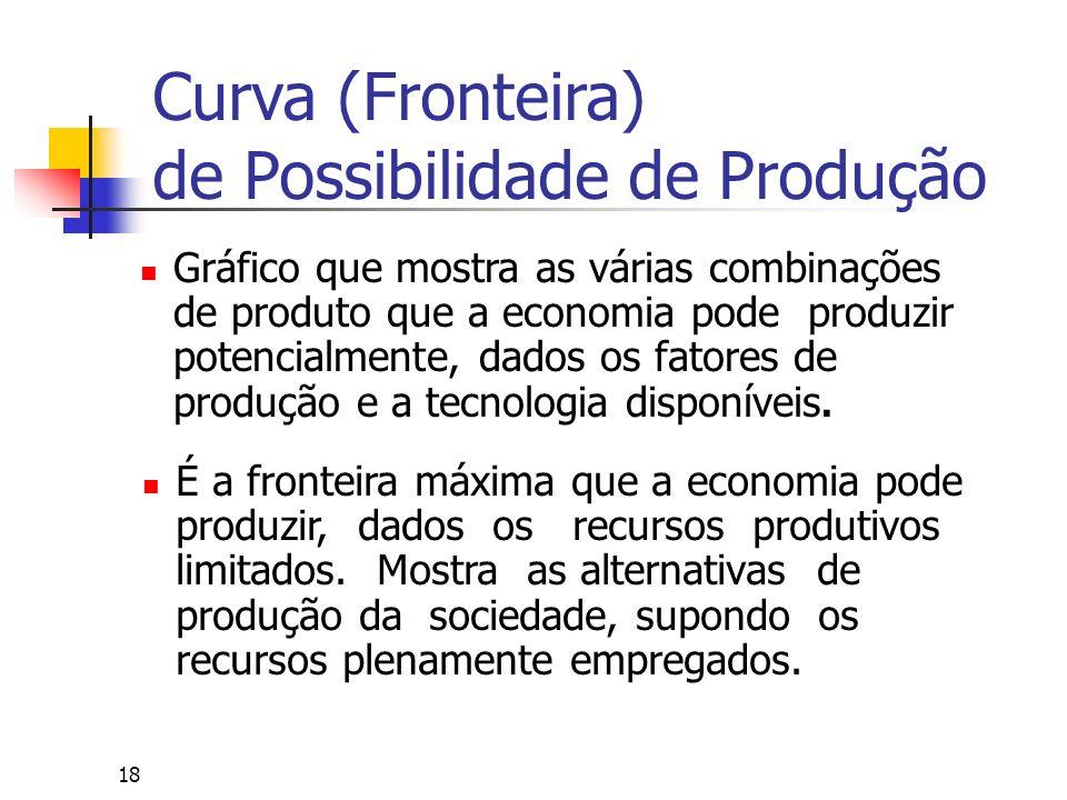 18 Gráfico que mostra as várias combinações de produto que a economia pode produzir potencialmente, dados os fatores de produção e a tecnologia dispon