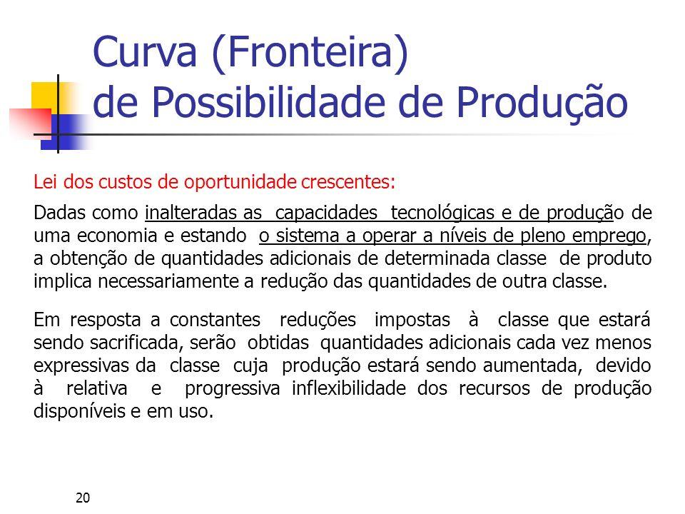20 Curva (Fronteira) de Possibilidade de Produção Lei dos custos de oportunidade crescentes: Dadas como inalteradas as capacidades tecnológicas e de p