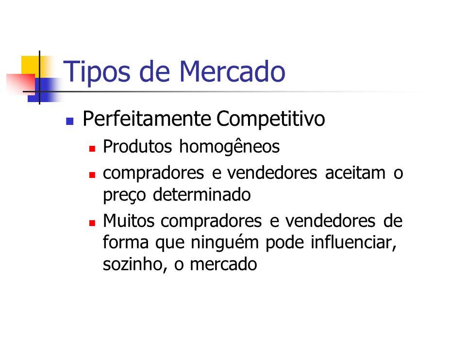 Tipos de Mercado Perfeitamente Competitivo Produtos homogêneos compradores e vendedores aceitam o preço determinado Muitos compradores e vendedores de