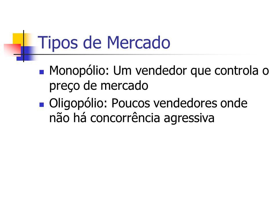 Tipos de Mercado Monopólio: Um vendedor que controla o preço de mercado Oligopólio: Poucos vendedores onde não há concorrência agressiva