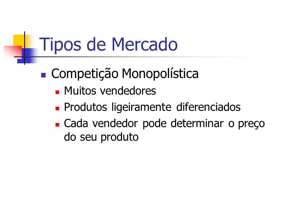 Tipos de Mercado Competição Monopolística Muitos vendedores Produtos ligeiramente diferenciados Cada vendedor pode determinar o preço do seu produto