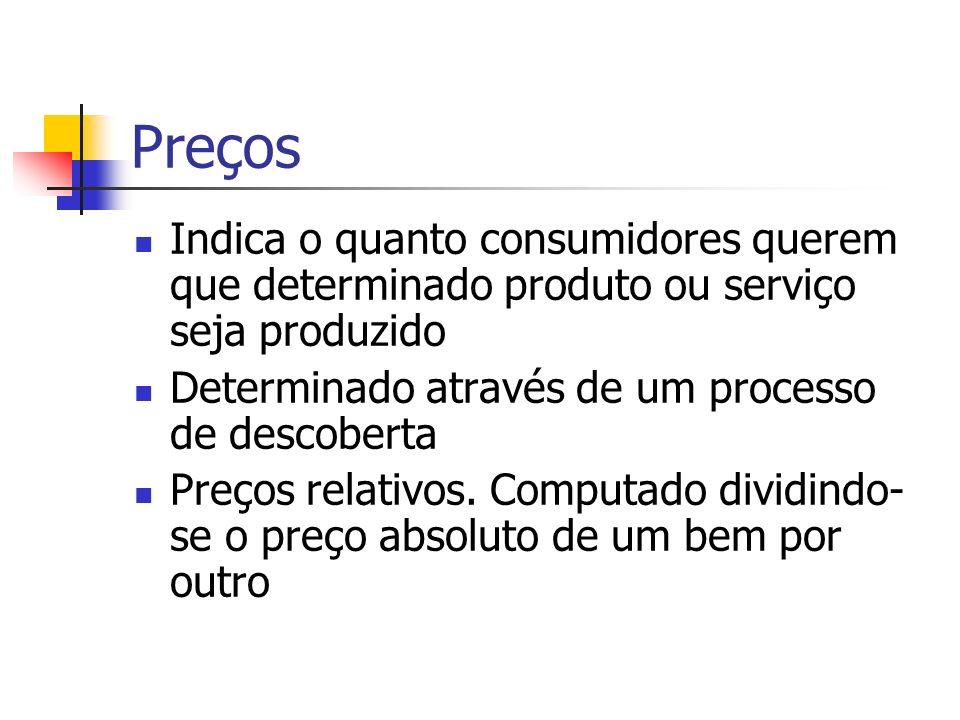 Preços Indica o quanto consumidores querem que determinado produto ou serviço seja produzido Determinado através de um processo de descoberta Preços r