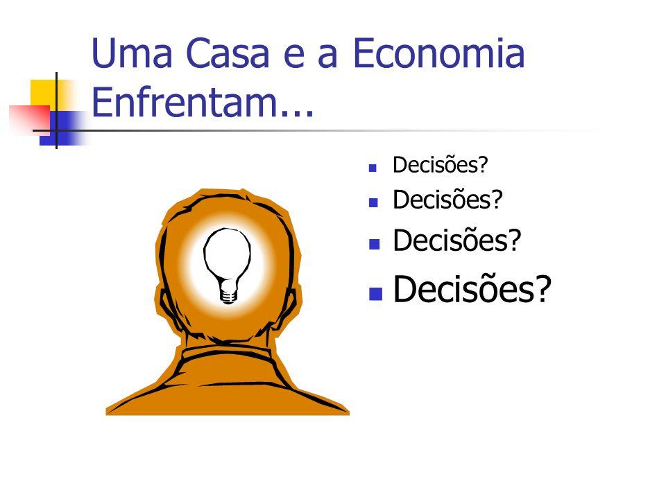 Decisões Quem vai trabalhar? O que produzir? Que insumos/ recursos utilizar? A quem vender?