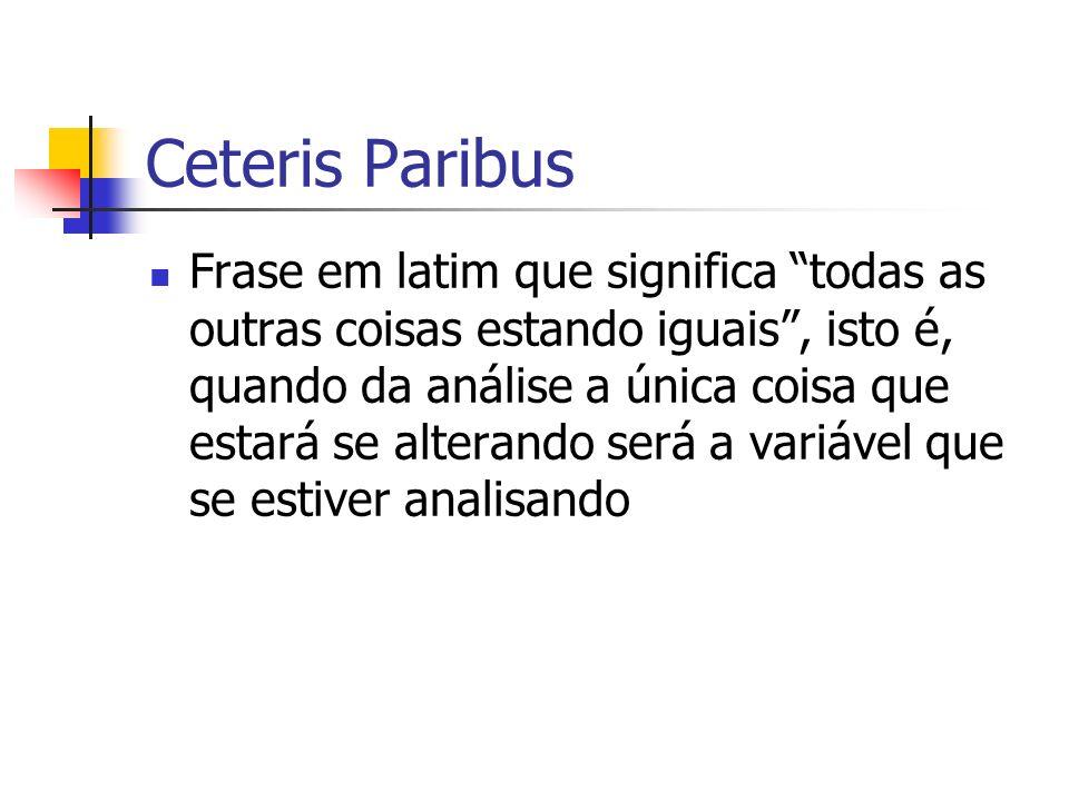 Ceteris Paribus Frase em latim que significa todas as outras coisas estando iguais, isto é, quando da análise a única coisa que estará se alterando se