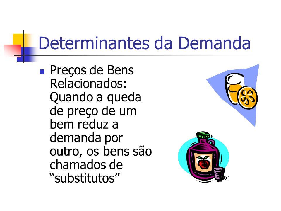 Determinantes da Demanda Preços de Bens Relacionados: Quando a queda de preço de um bem reduz a demanda por outro, os bens são chamados de substitutos