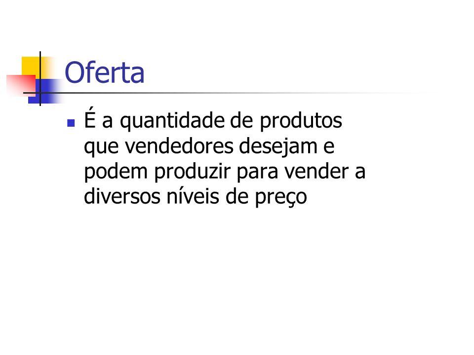 Oferta É a quantidade de produtos que vendedores desejam e podem produzir para vender a diversos níveis de preço