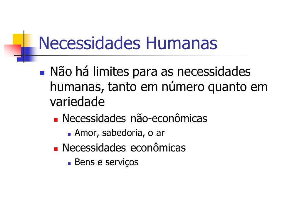 Necessidades Humanas Não há limites para as necessidades humanas, tanto em número quanto em variedade Necessidades não-econômicas Amor, sabedoria, o a