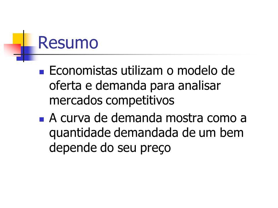Resumo Economistas utilizam o modelo de oferta e demanda para analisar mercados competitivos A curva de demanda mostra como a quantidade demandada de