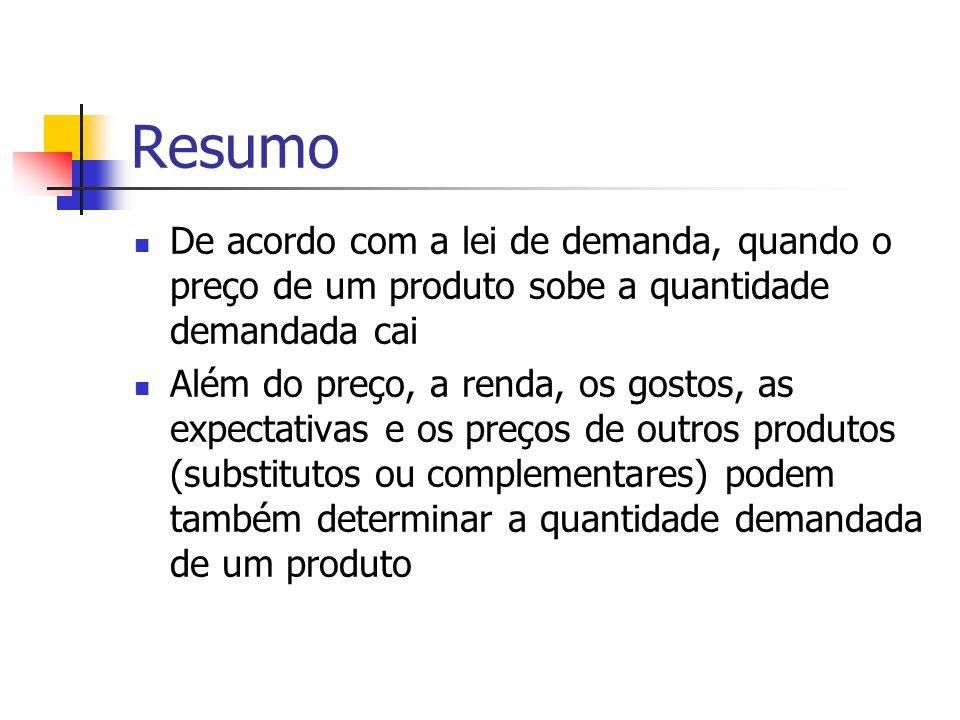 Resumo De acordo com a lei de demanda, quando o preço de um produto sobe a quantidade demandada cai Além do preço, a renda, os gostos, as expectativas