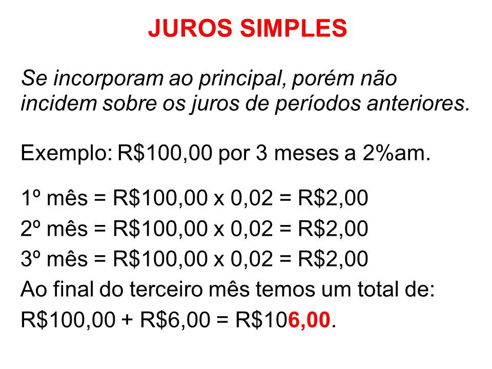 JUROS SIMPLES Se incorporam ao principal, porém não incidem sobre os juros de períodos anteriores. Exemplo: R$100,00 por 3 meses a 2%am. 1º mês = R$10