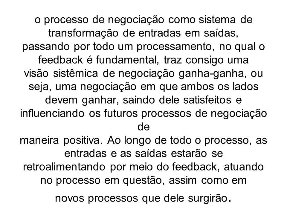 o processo de negociação como sistema de transformação de entradas em saídas, passando por todo um processamento, no qual o feedback é fundamental, tr