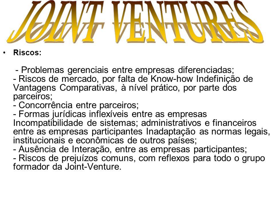 EXEMPLOS No Brasil, um bom exemplo de joint venture foi a Autolatina; uma união das empresas Automobilísticas Volkswagen e Ford, que perdurou de 1987 até meados de 1996.