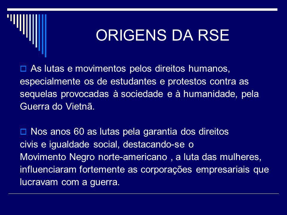 ORIGENS DA RSE As lutas e movimentos pelos direitos humanos, especialmente os de estudantes e protestos contra as sequelas provocadas à sociedade e à