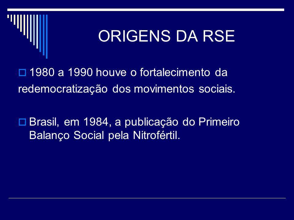 ORIGENS DA RSE 1980 a 1990 houve o fortalecimento da redemocratização dos movimentos sociais. Brasil, em 1984, a publicação do Primeiro Balanço Social