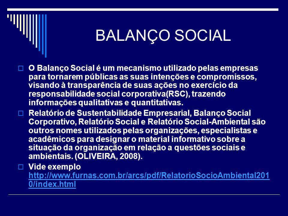 BALANÇO SOCIAL O Balanço Social é um mecanismo utilizado pelas empresas para tornarem públicas as suas intenções e compromissos, visando à transparênc