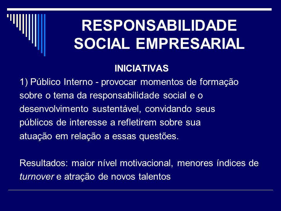 RESPONSABILIDADE SOCIAL EMPRESARIAL INICIATIVAS 1) Público Interno - provocar momentos de formação sobre o tema da responsabilidade social e o desenvo