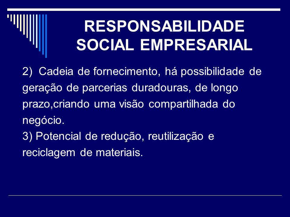 RESPONSABILIDADE SOCIAL EMPRESARIAL 2) Cadeia de fornecimento, há possibilidade de geração de parcerias duradouras, de longo prazo,criando uma visão c