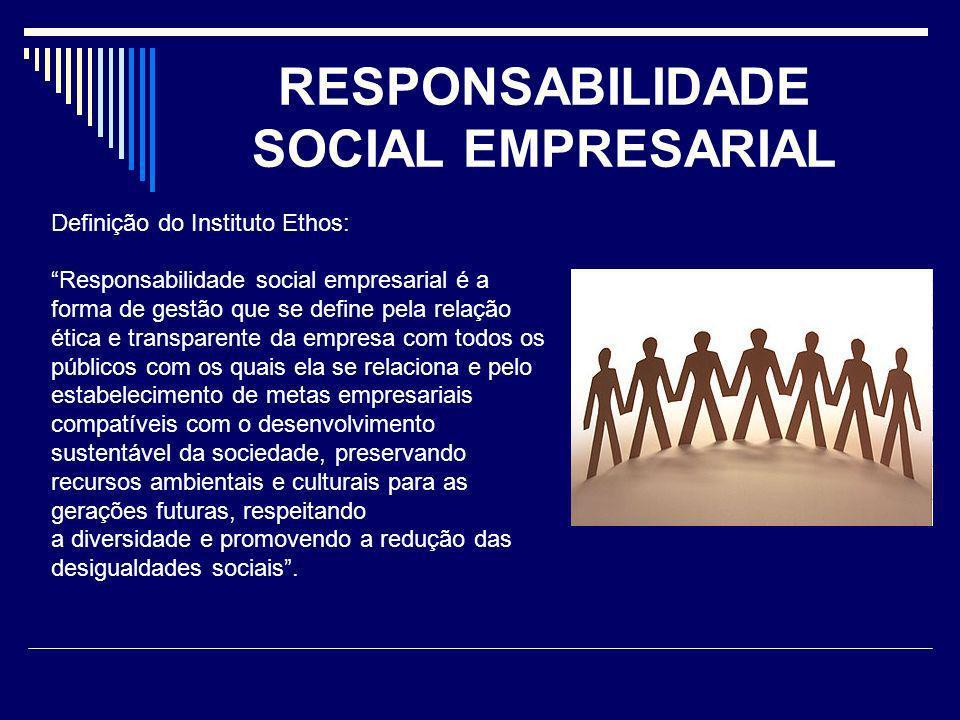 RESPONSABILIDADE SOCIAL EMPRESARIAL Definição do Instituto Ethos: Responsabilidade social empresarial é a forma de gestão que se define pela relação é