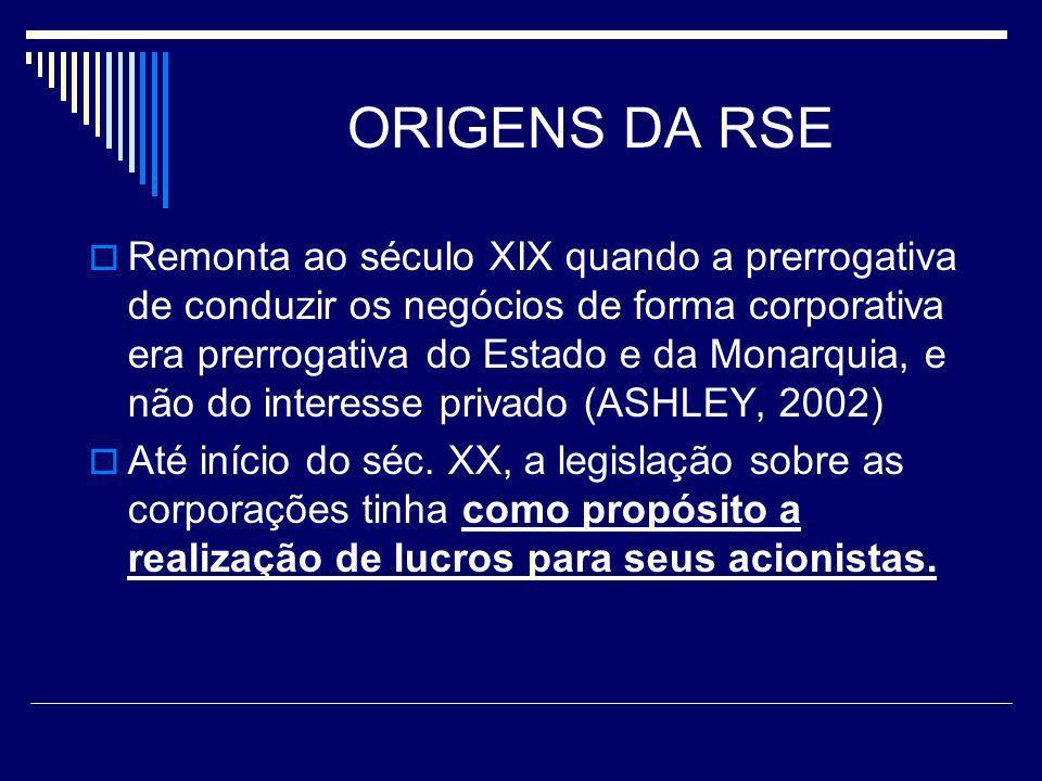 ORIGENS DA RSE Remonta ao século XIX quando a prerrogativa de conduzir os negócios de forma corporativa era prerrogativa do Estado e da Monarquia, e n