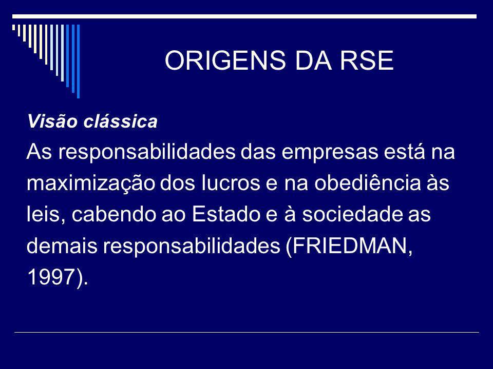 ORIGENS DA RSE Visão clássica As responsabilidades das empresas está na maximização dos lucros e na obediência às leis, cabendo ao Estado e à sociedad