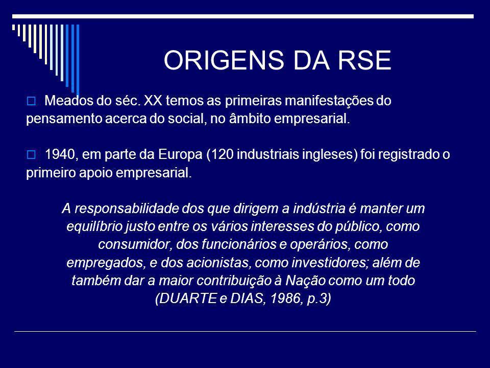 ORIGENS DA RSE Meados do séc. XX temos as primeiras manifestações do pensamento acerca do social, no âmbito empresarial. 1940, em parte da Europa (120