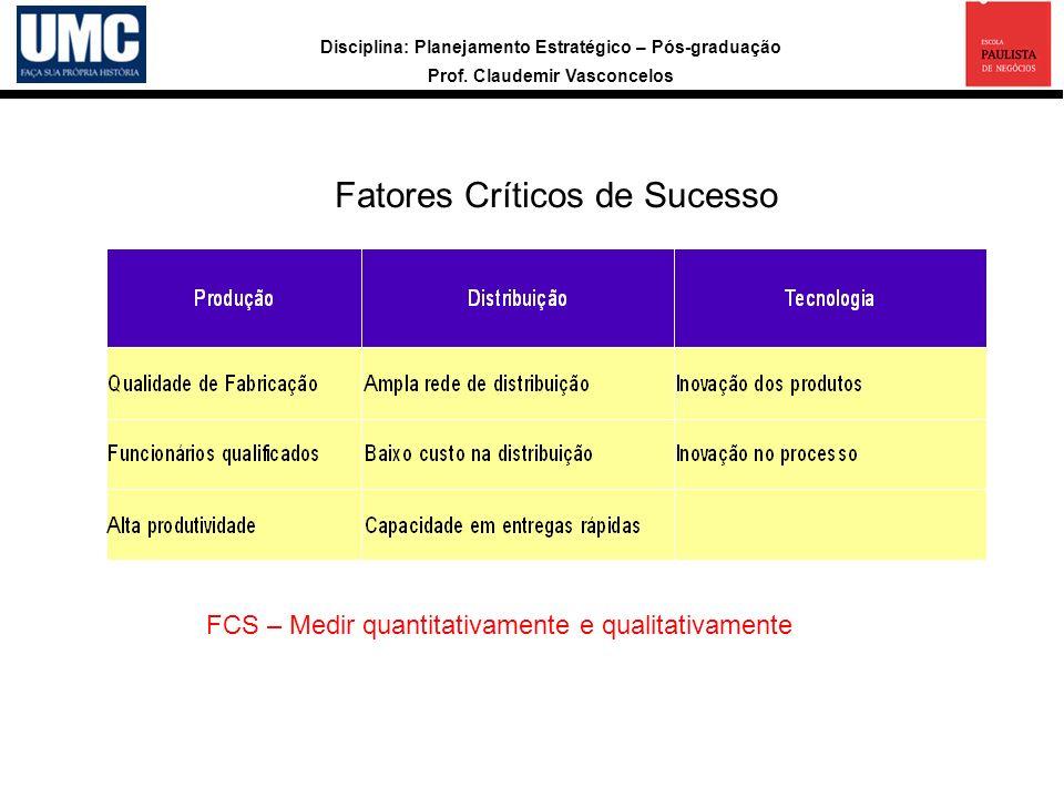 Disciplina: Planejamento Estratégico – Pós-graduação Prof.