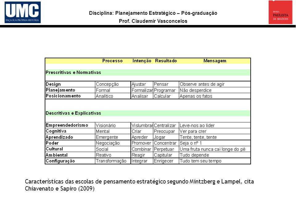 Disciplina: Planejamento Estratégico – Pós-graduação Prof. Claudemir Vasconcelos