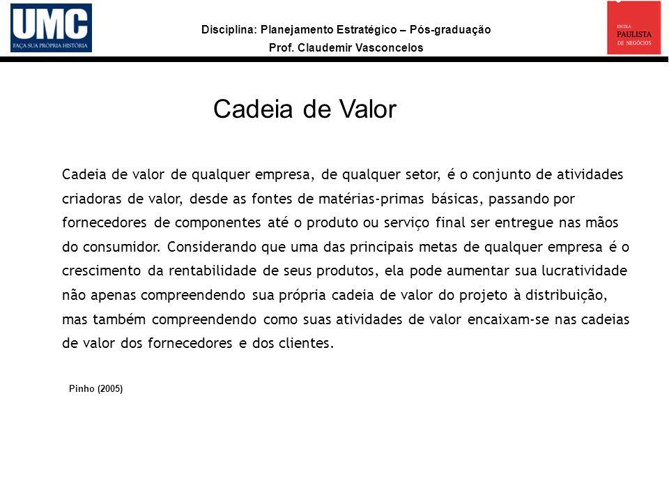 Disciplina: Planejamento Estratégico – Pós-graduação Prof. Claudemir Vasconcelos Exemplo