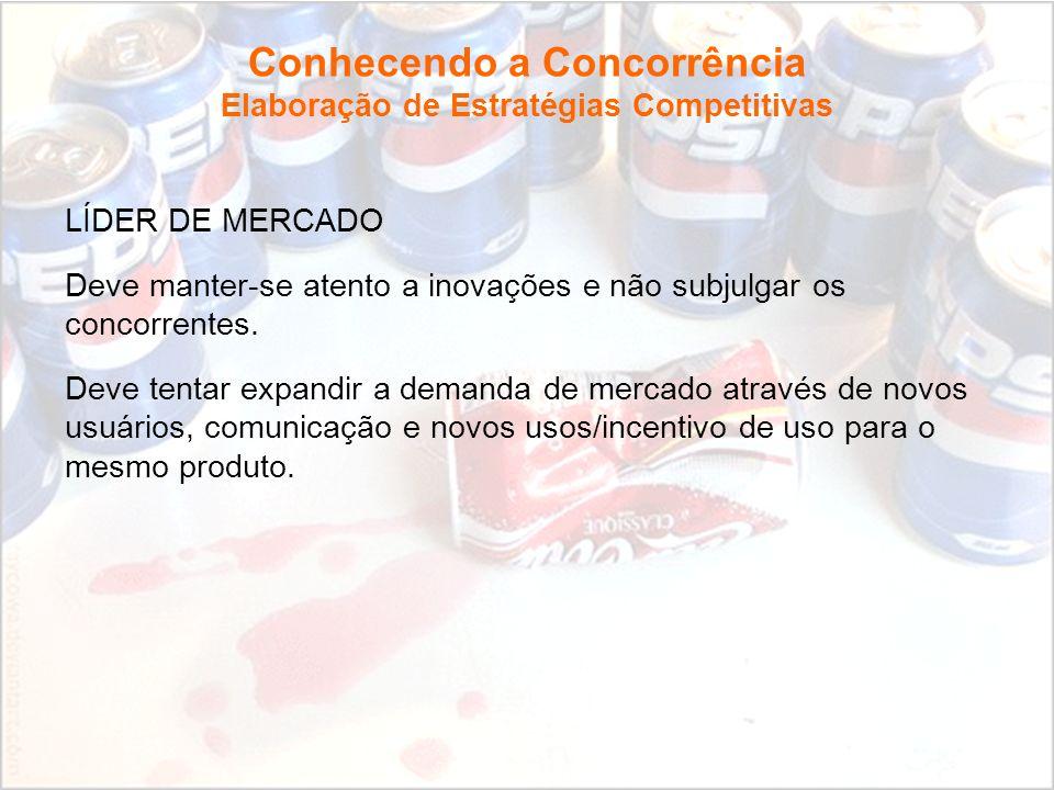 Fundamentos de Marketing Profa. Camila Krohling Colnago Conhecendo a Concorrência Elaboração de Estratégias Competitivas LÍDER DE MERCADO Deve manter-