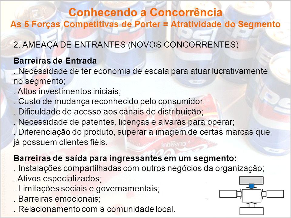 Fundamentos de Marketing Profa. Camila Krohling Colnago 2. AMEAÇA DE ENTRANTES (NOVOS CONCORRENTES) Barreiras de Entrada. Necessidade de ter economia