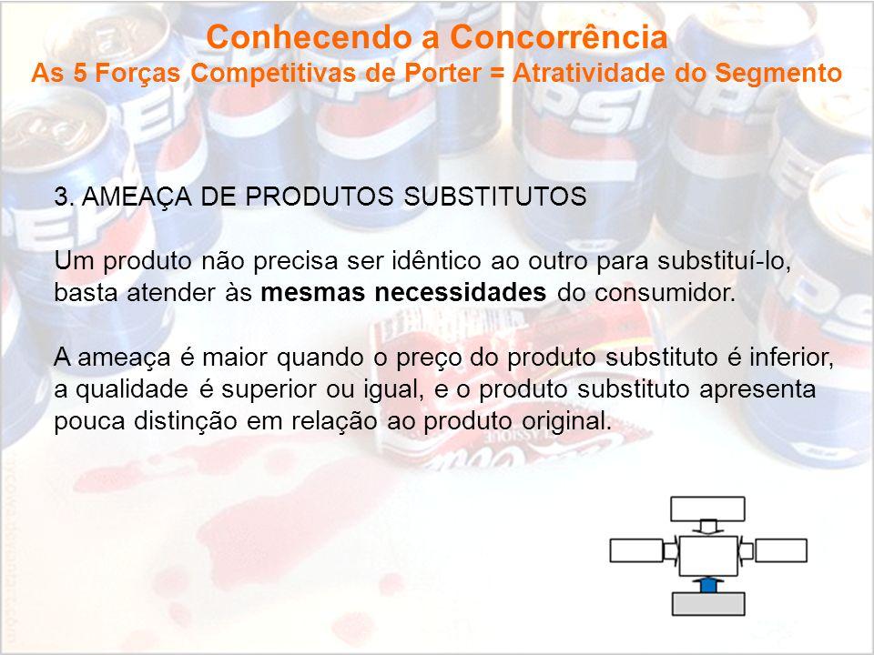 Fundamentos de Marketing Profa.Camila Krohling Colnago 3.
