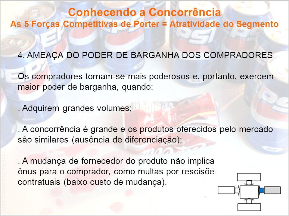 Fundamentos de Marketing Profa. Camila Krohling Colnago 4. AMEAÇA DO PODER DE BARGANHA DOS COMPRADORES Os compradores tornam-se mais poderosos e, port