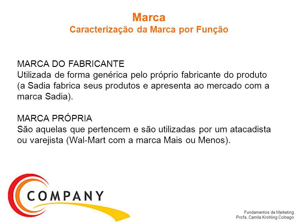 Fundamentos de Marketing Profa. Camila Krohling Colnago Marca Caracterização da Marca por Função MARCA DO FABRICANTE Utilizada de forma genérica pelo