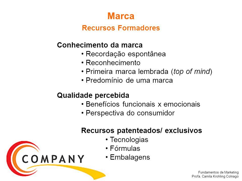 Fundamentos de Marketing Profa. Camila Krohling Colnago Marca Recursos Formadores Conhecimento da marca Recordação espontânea Reconhecimento Primeira