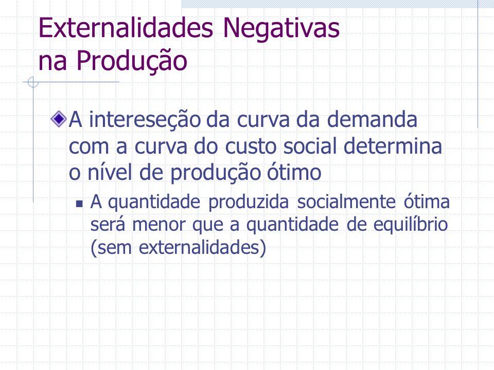 Externalidades Negativas na Produção A intereseção da curva da demanda com a curva do custo social determina o nível de produção ótimo A quantidade pr