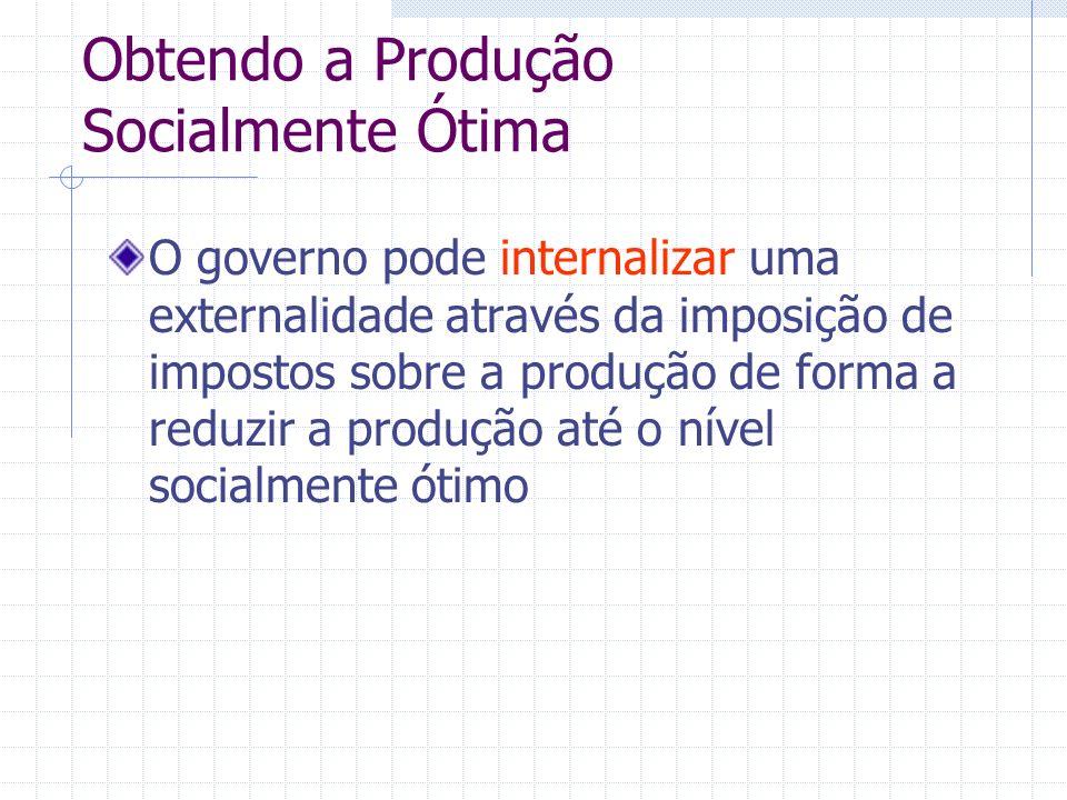 Obtendo a Produção Socialmente Ótima O governo pode internalizar uma externalidade através da imposição de impostos sobre a produção de forma a reduzi