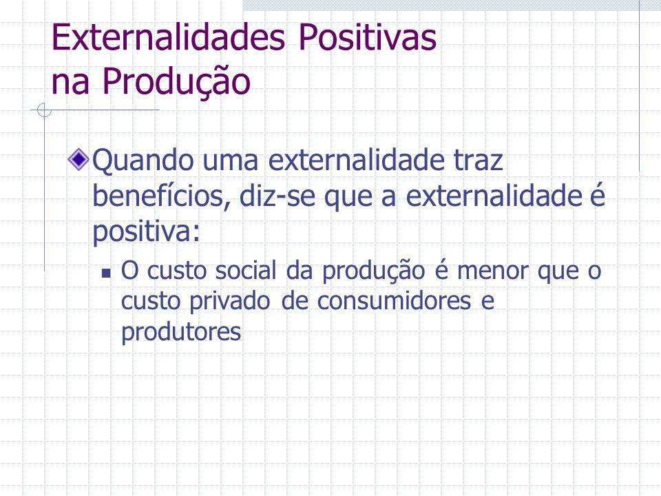 Externalidades Positivas na Produção Quando uma externalidade traz benefícios, diz-se que a externalidade é positiva: O custo social da produção é men