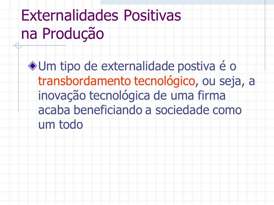 Externalidades Positivas na Produção Um tipo de externalidade postiva é o transbordamento tecnológico, ou seja, a inovação tecnológica de uma firma ac