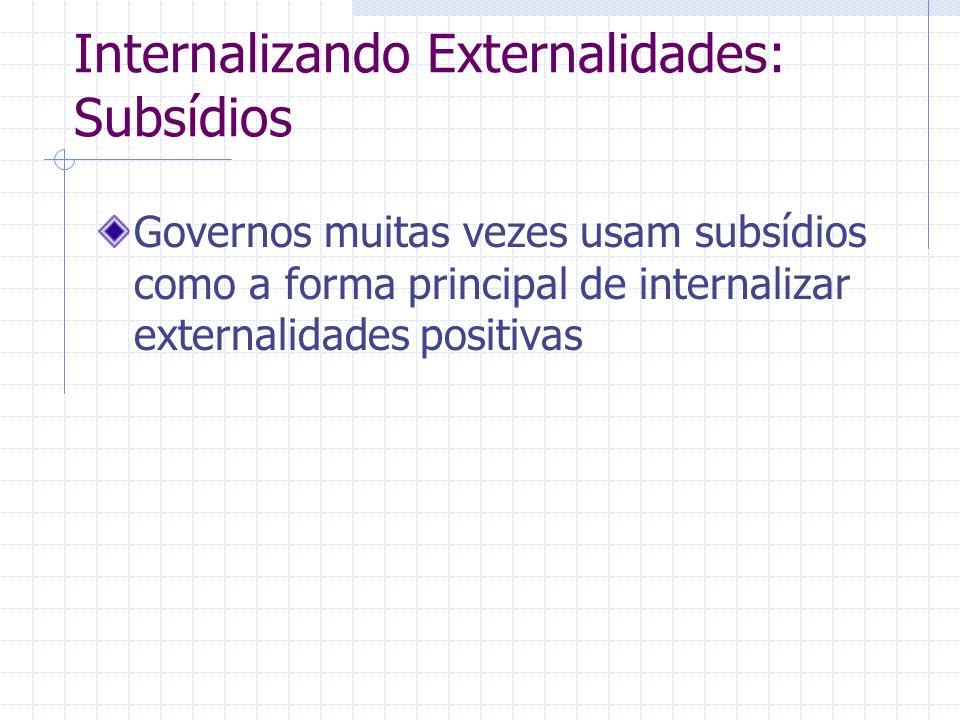 Internalizando Externalidades: Subsídios Governos muitas vezes usam subsídios como a forma principal de internalizar externalidades positivas