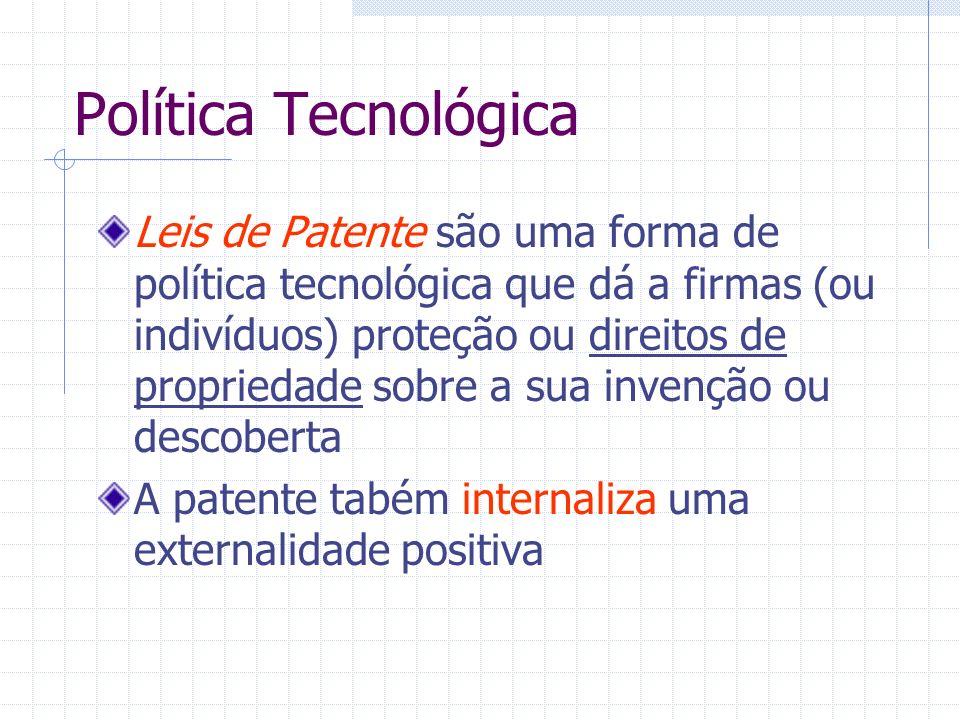 Política Tecnológica Leis de Patente são uma forma de política tecnológica que dá a firmas (ou indivíduos) proteção ou direitos de propriedade sobre a