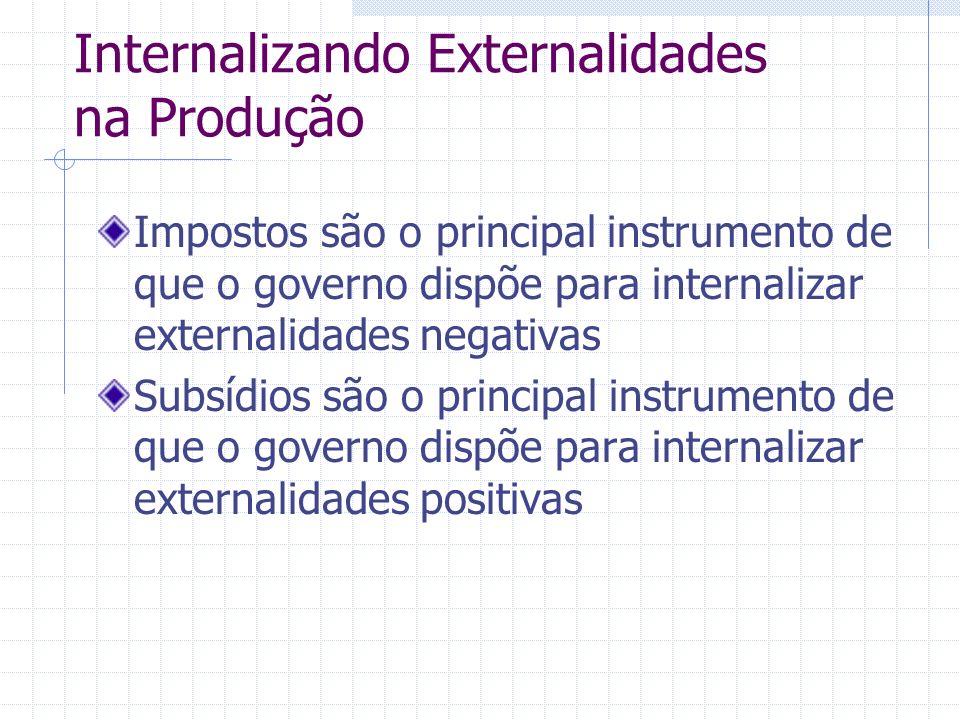 Internalizando Externalidades na Produção Impostos são o principal instrumento de que o governo dispõe para internalizar externalidades negativas Subs